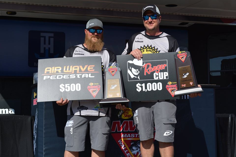 Lake Erie Tournament Winners