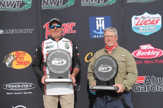 NWT Winners Northrop, Heim